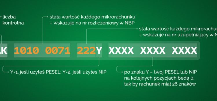 Mikrorachunek podatkowy; składki ZUS